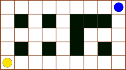 \begin{tikzpicture} \draw[very thick,brown] (0,0) grid (9,5); \foreach \x/\y in {1/1,3/1,1/3,3/3,5/1,5/2,5/3,6/3,7/3,7/1}   \draw[thin,black!30,fill=green!30!black] (\x,\y) rectangle (\x+1,\y+1); \draw[black!40,fill=yellow] (0.5,0.5) circle (0.34cm);   \draw[black!40,fill=blue] (8.5,4.5) circle (0.34cm); \end{tikzpicture}
