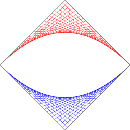 \begin{tikzpicture}[rotate=45,scale=0.65] \foreach \y in {0,0.4,0.8,...,10} {    \draw[blue,thin] (0,\y)--(10-\y,0);   \draw[red,thin] (10,\y)--(10-\y,10); } \draw (0,0) rectangle (10,10); \end{tikzpicture}